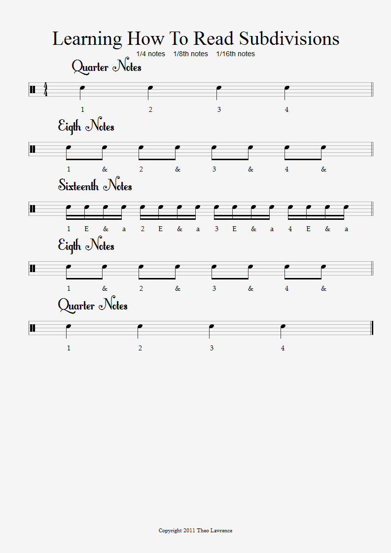 Learning How To Read and Play Subdivisions