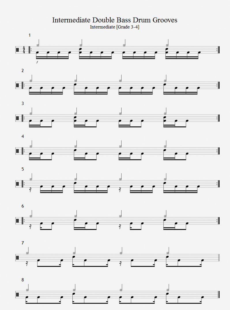 8 Intermediate Metal Double Bass Drum Beats