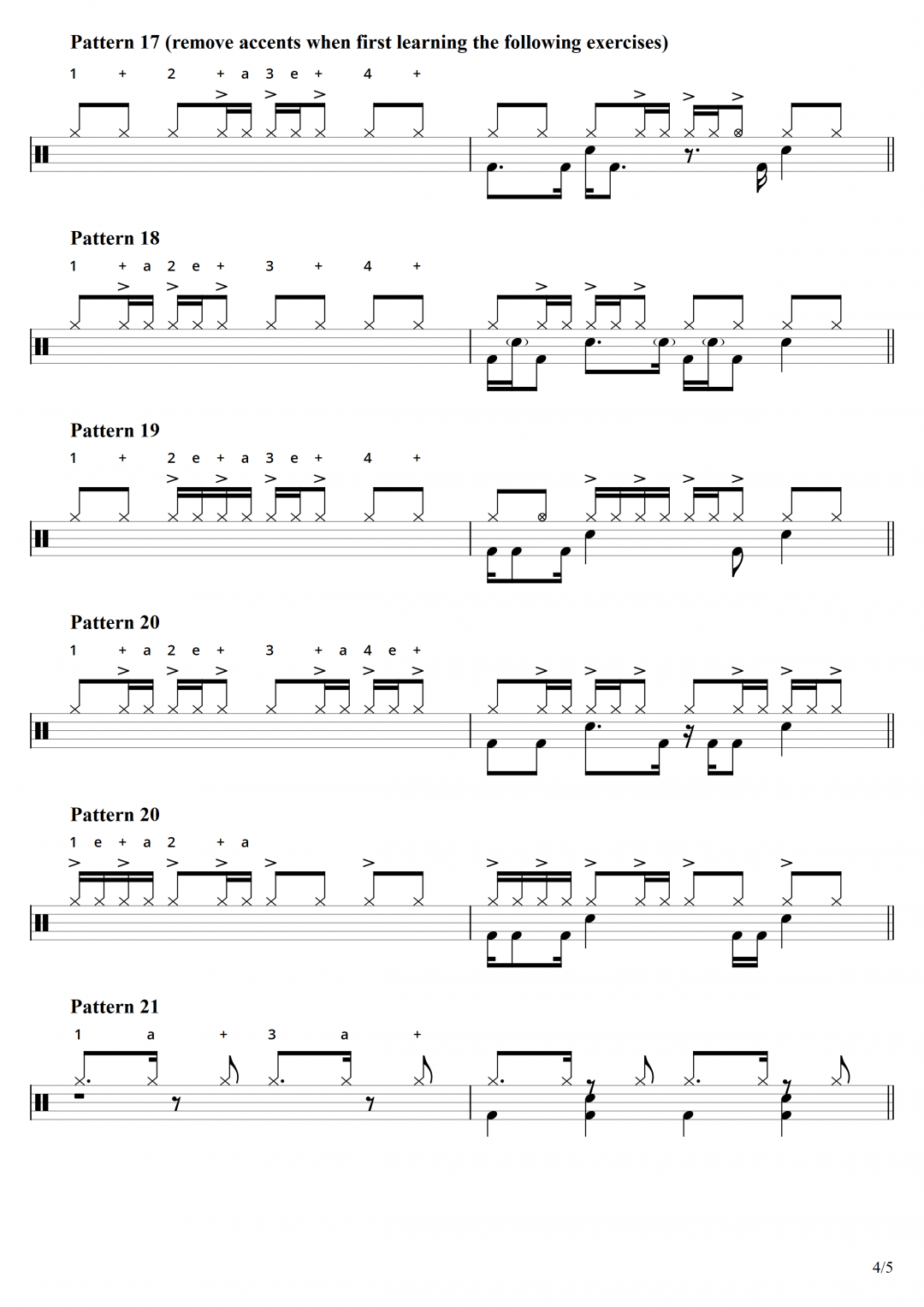 Page 4 – 25 Hi Hat Patterns with drum beat examples